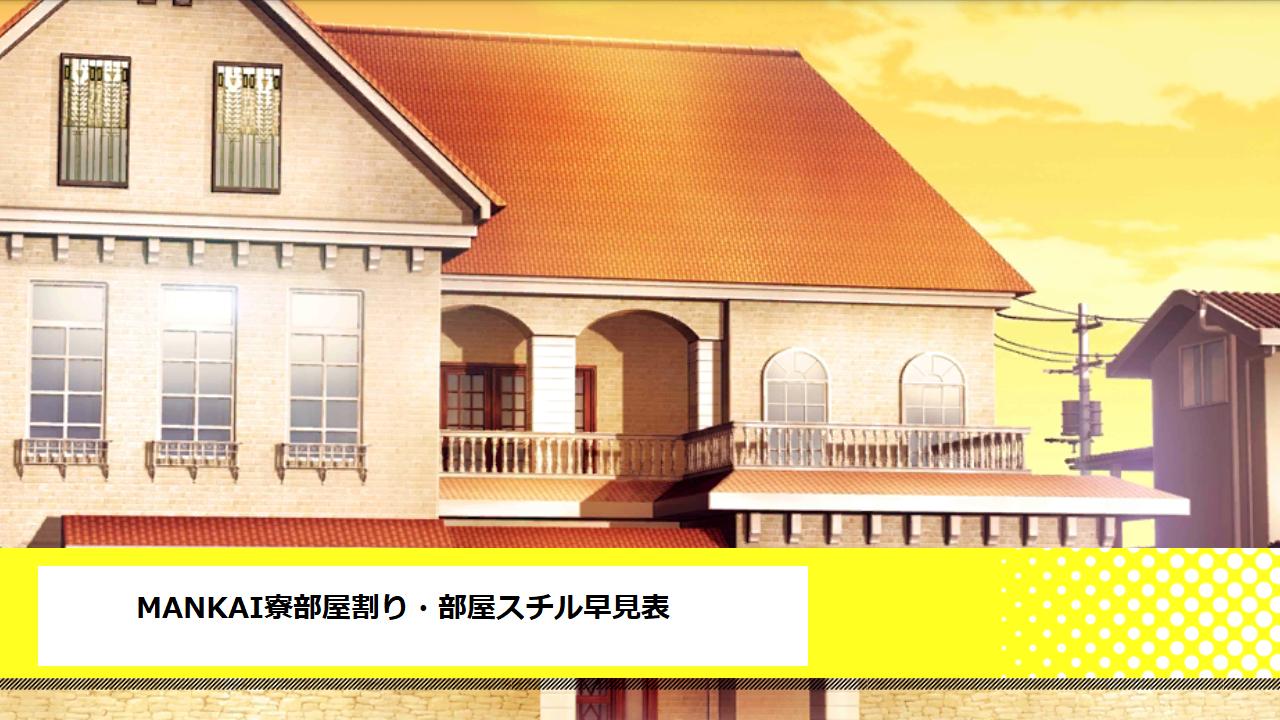 【A3!】MANAKAI寮の部屋割り早見表【二次創作に使える!】